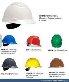 Resume qa qc engineer civil